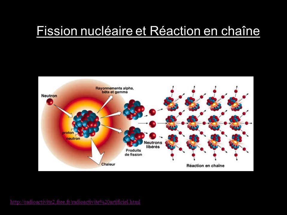 Fission nucléaire et Réaction en chaîne