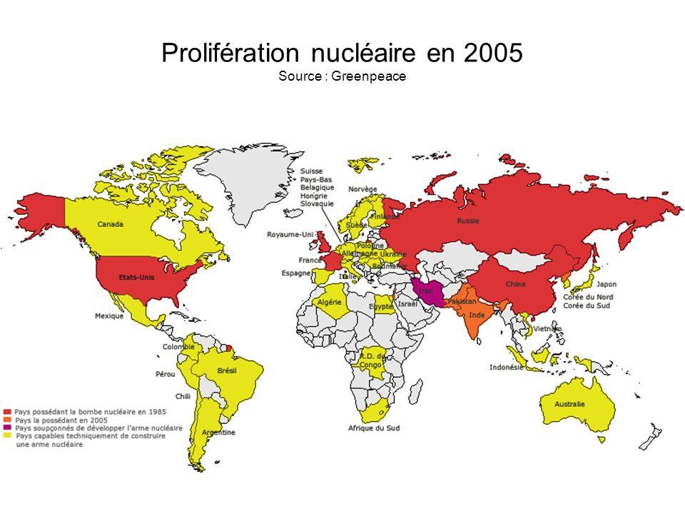 Prolifération nucléaire en 2005 Source : Greenpeace