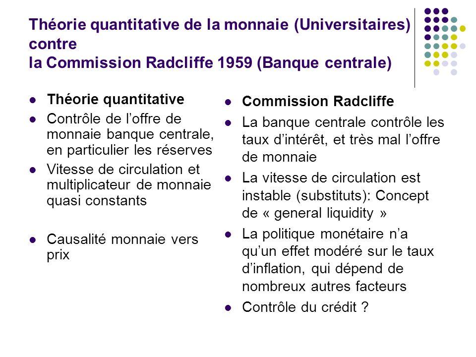 Théorie quantitative de la monnaie (Universitaires) contre la Commission Radcliffe 1959 (Banque centrale)
