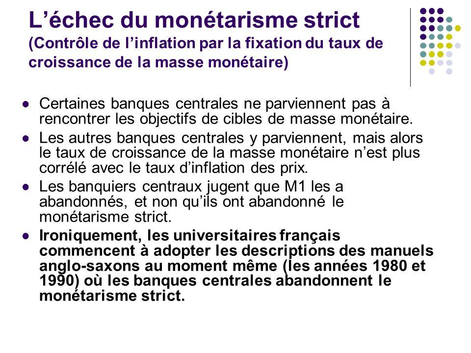 L'échec du monétarisme strict (Contrôle de l'inflation par la fixation du taux de croissance de la masse monétaire)