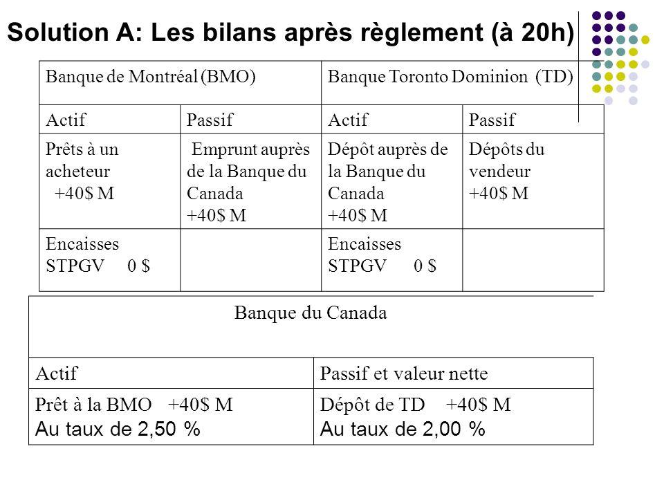 Solution A: Les bilans après règlement (à 20h)