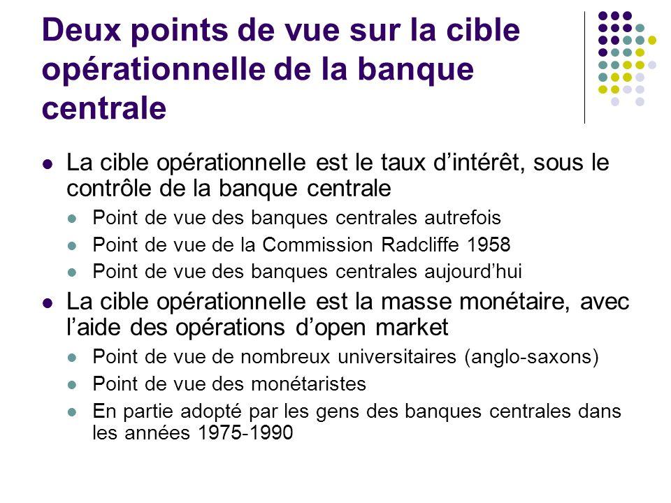 Deux points de vue sur la cible opérationnelle de la banque centrale