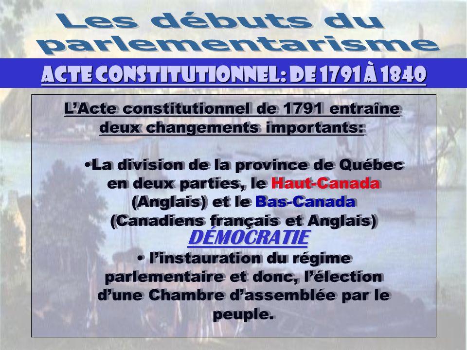 ACTE CONSTITUTIONNEL: DE 1791 À 1840