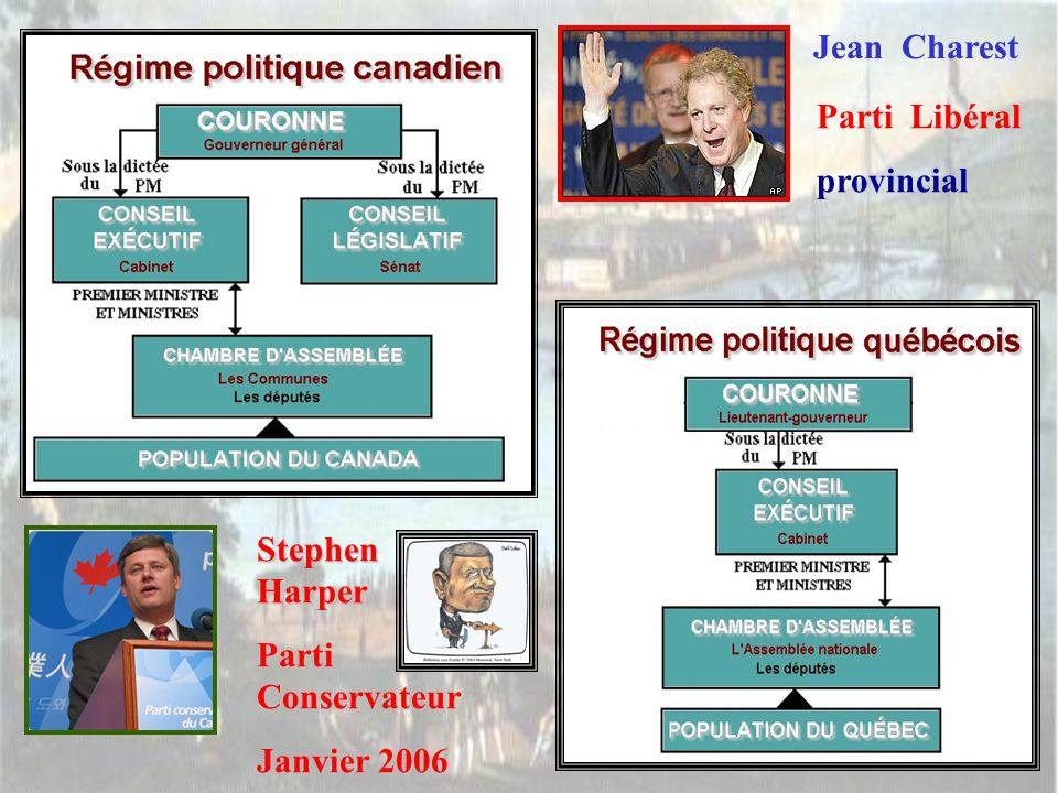 Jean Charest Parti Libéral provincial Stephen Harper Parti Conservateur Janvier 2006