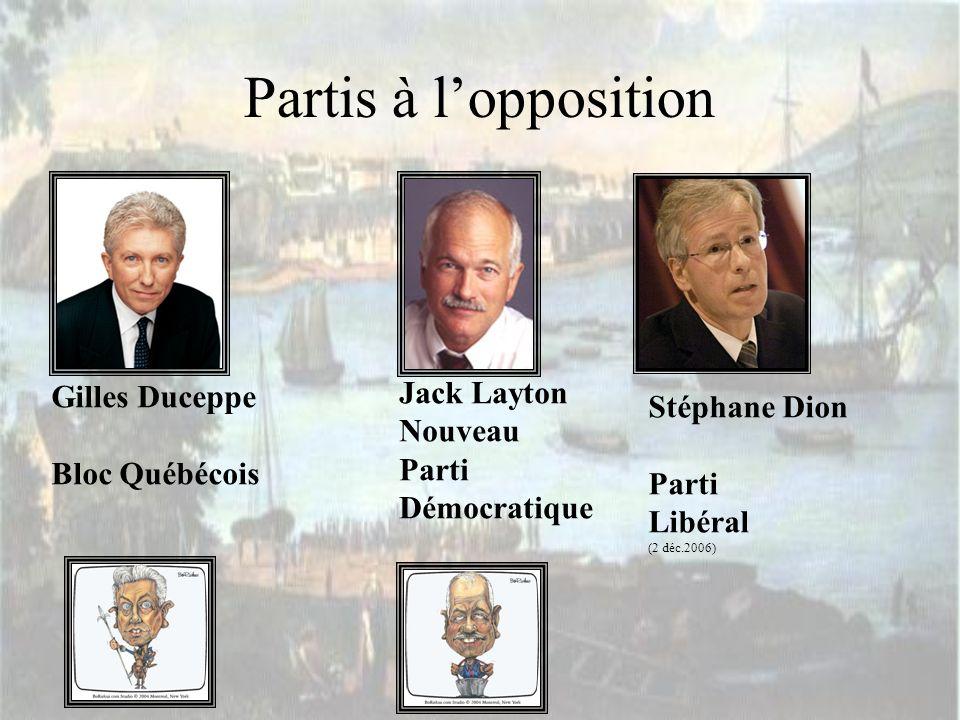Partis à l'opposition Jack Layton Gilles Duceppe Stéphane Dion Nouveau