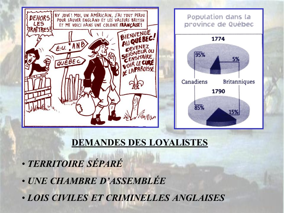 DEMANDES DES LOYALISTES