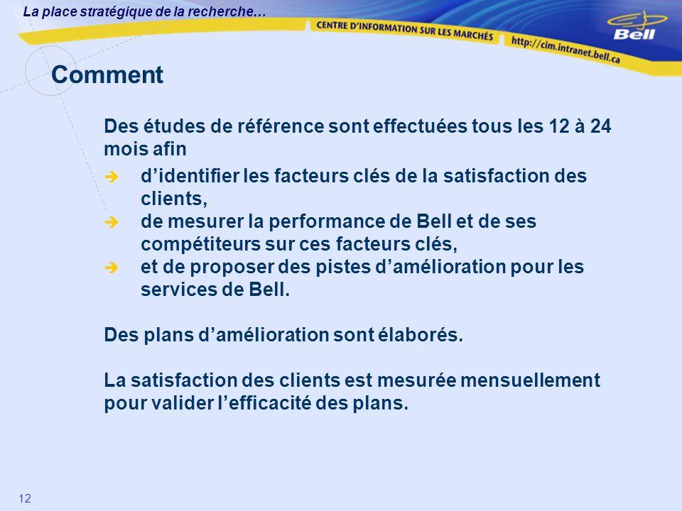 Comment Des études de référence sont effectuées tous les 12 à 24 mois afin. d'identifier les facteurs clés de la satisfaction des clients,