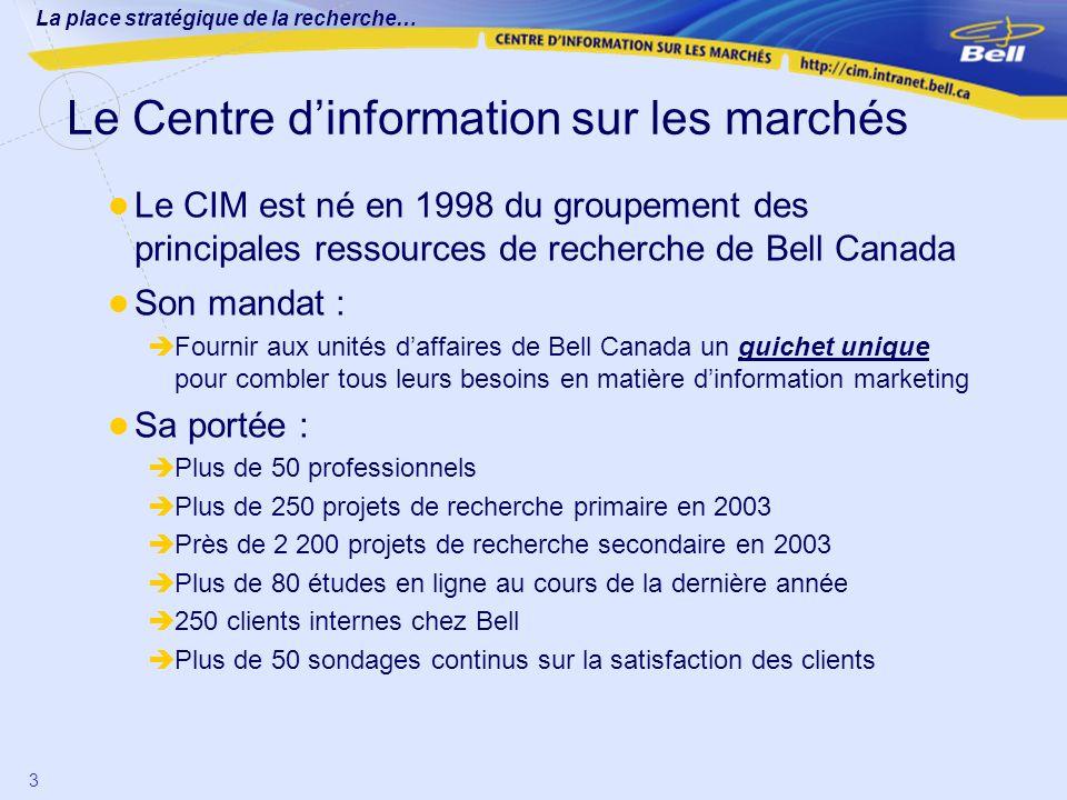 Le Centre d'information sur les marchés