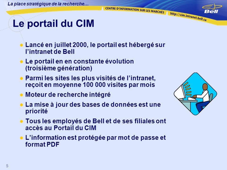Le portail du CIM Lancé en juillet 2000, le portail est hébergé sur l'intranet de Bell. Le portail en en constante évolution (troisième génération)