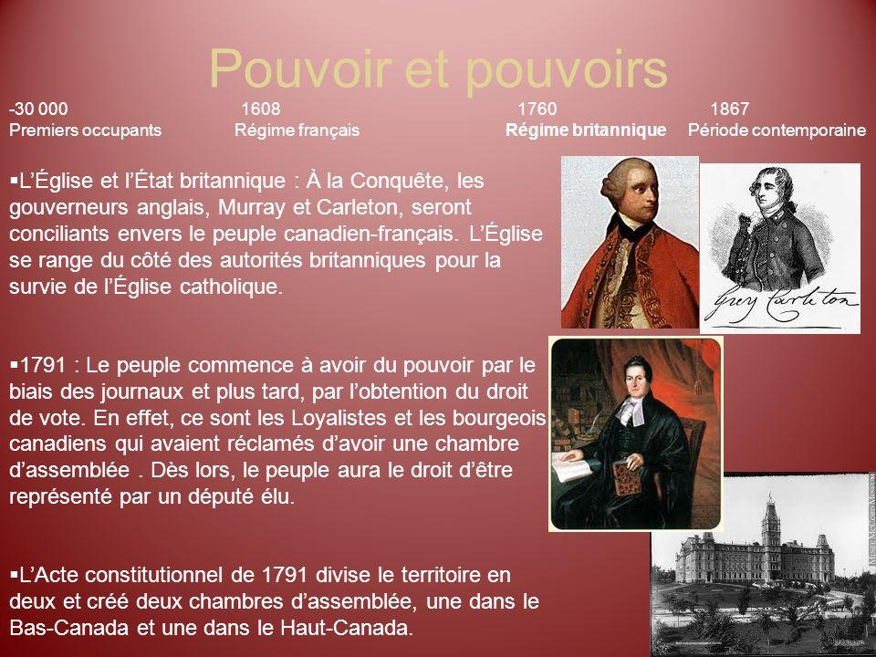 Pouvoir et pouvoirs -30 000 1608 1760 1867.