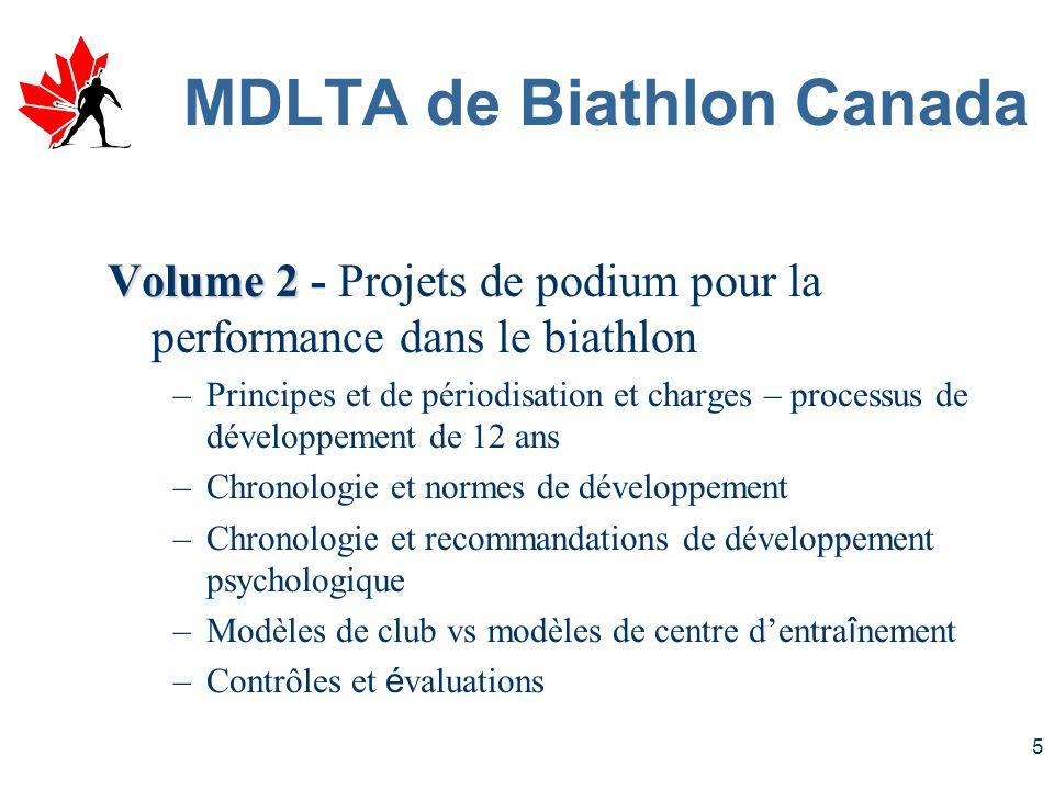 MDLTA de Biathlon Canada