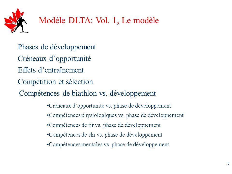 Modèle DLTA: Vol. 1, Le modèle
