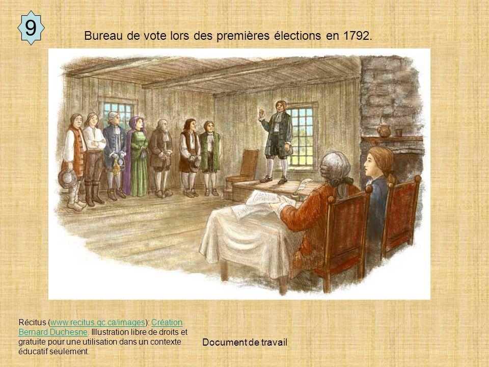 9 Bureau de vote lors des premières élections en 1792.