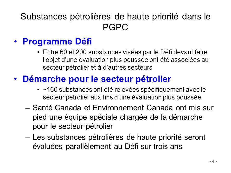 Substances pétrolières de haute priorité dans le PGPC
