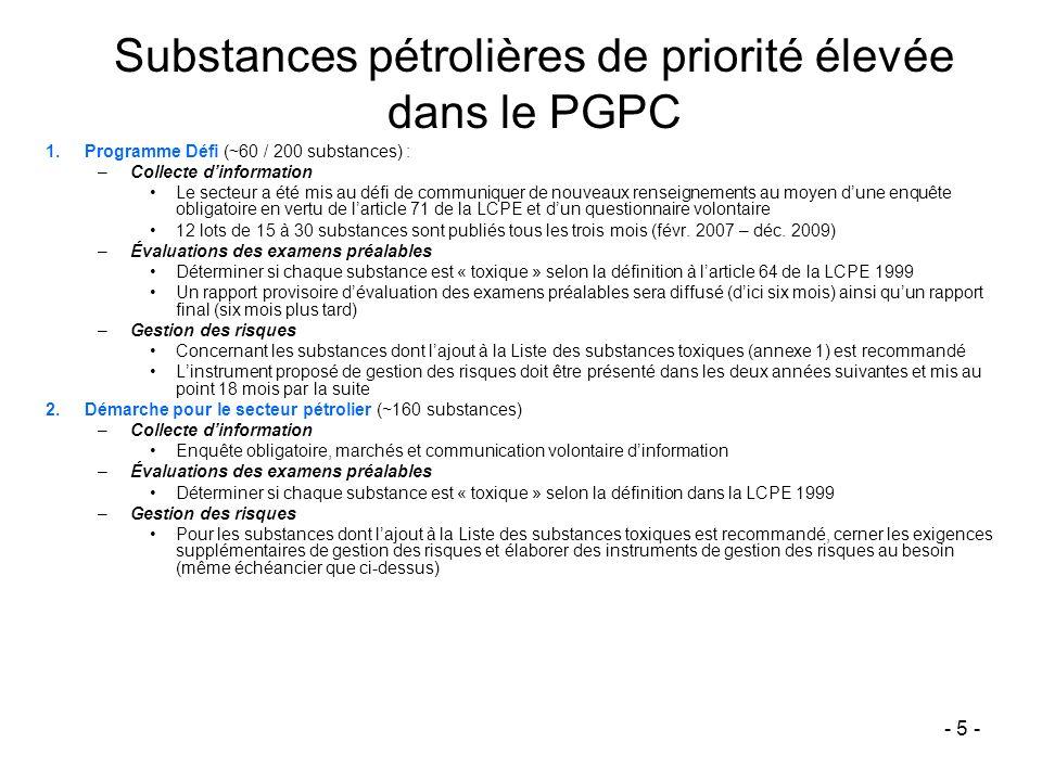 Substances pétrolières de priorité élevée dans le PGPC