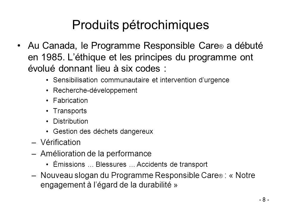 Produits pétrochimiques