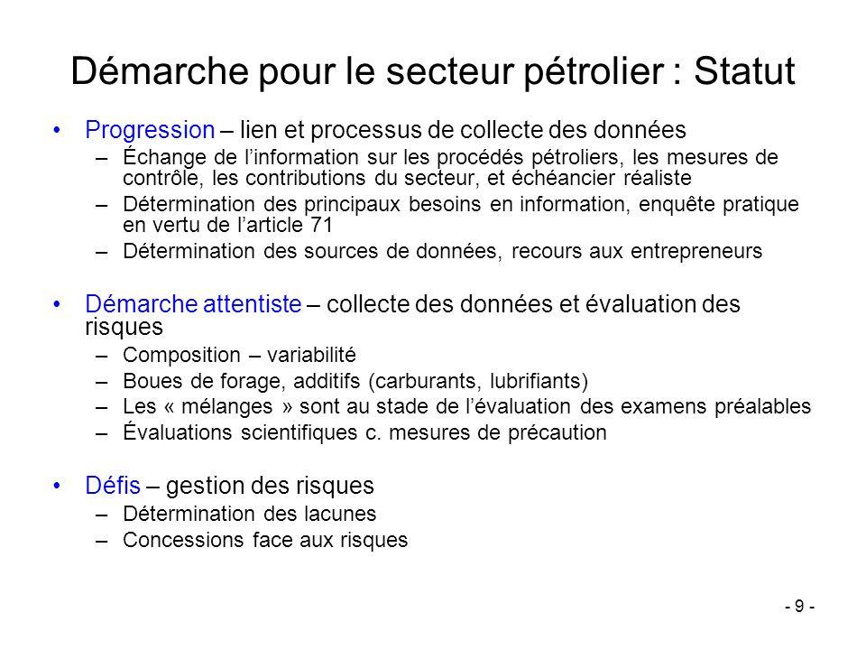Démarche pour le secteur pétrolier : Statut