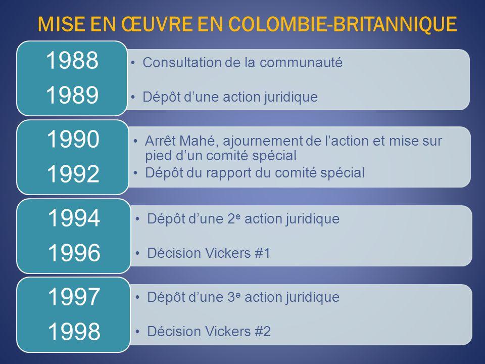 MISE EN ŒUVRE EN COLOMBIE-BRITANNIQUE