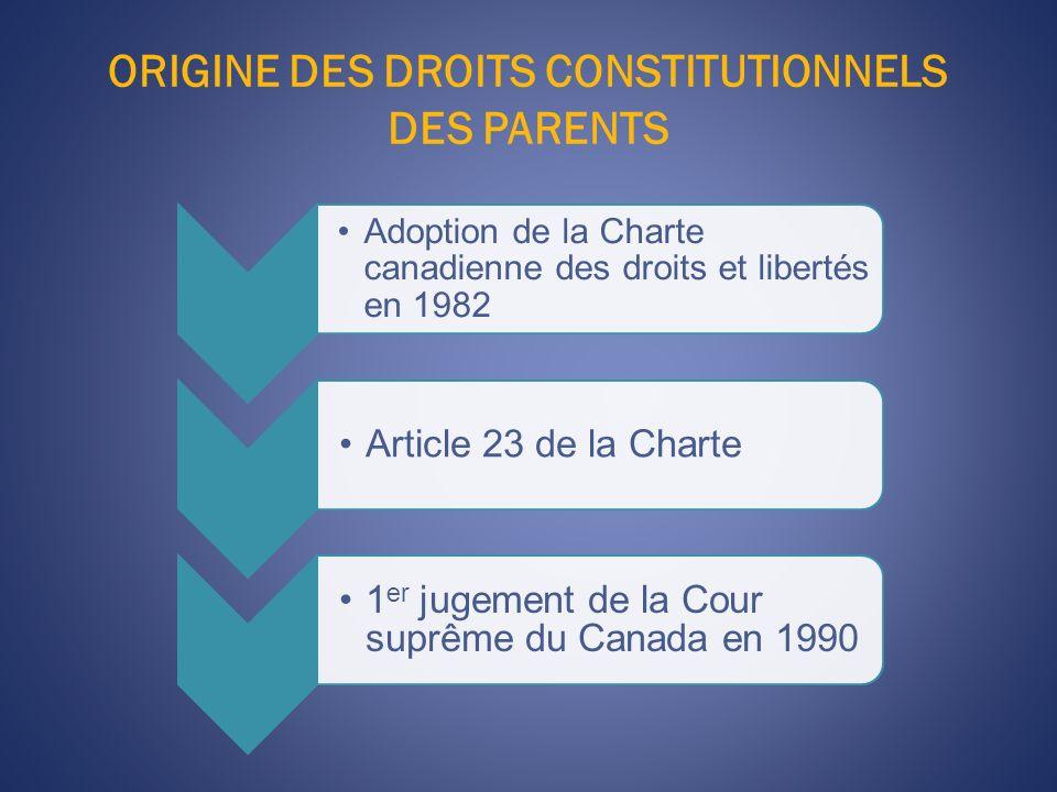 ORIGINE DES DROITS CONSTITUTIONNELS DES PARENTS