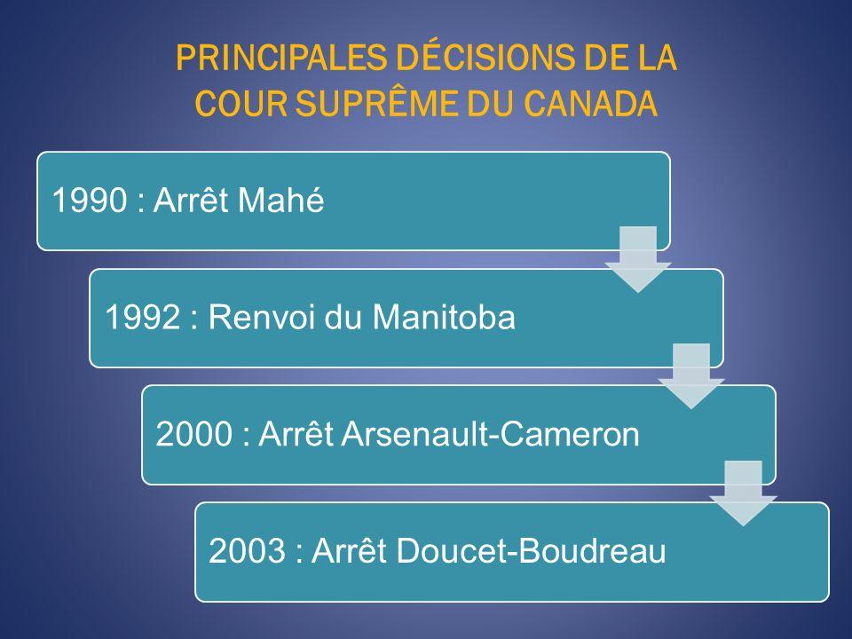 PRINCIPALES DÉCISIONS DE LA COUR SUPRÊME DU CANADA