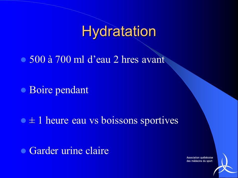 Hydratation 500 à 700 ml d'eau 2 hres avant Boire pendant