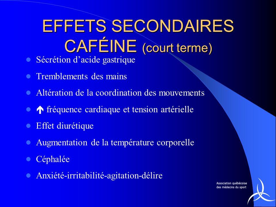 EFFETS SECONDAIRES CAFÉINE (court terme)