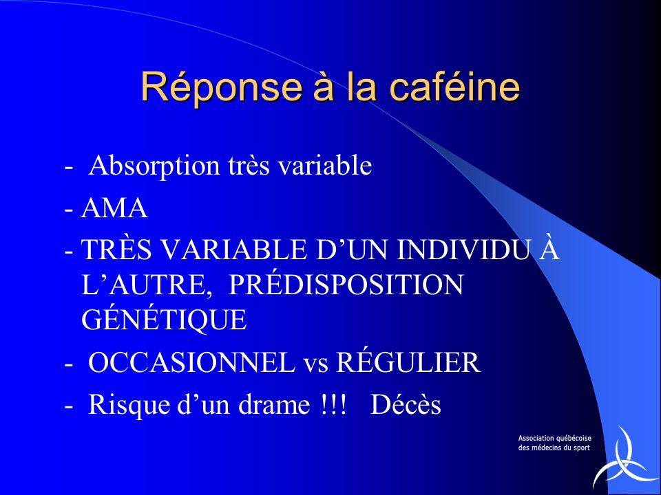 Réponse à la caféine