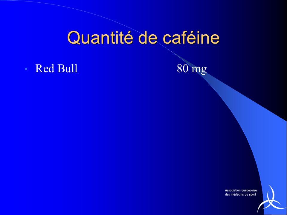 Quantité de caféine Red Bull 80 mg