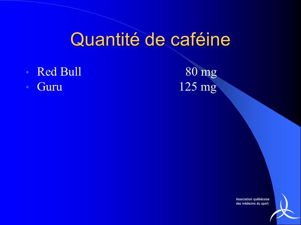 Quantité de caféine Red Bull 80 mg.
