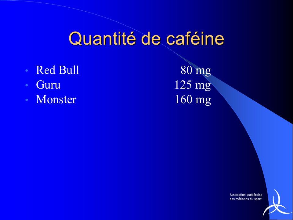Quantité de caféine Red Bull 80 mg. Guru 125 mg.