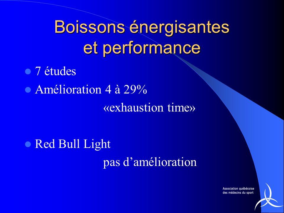 Boissons énergisantes et performance