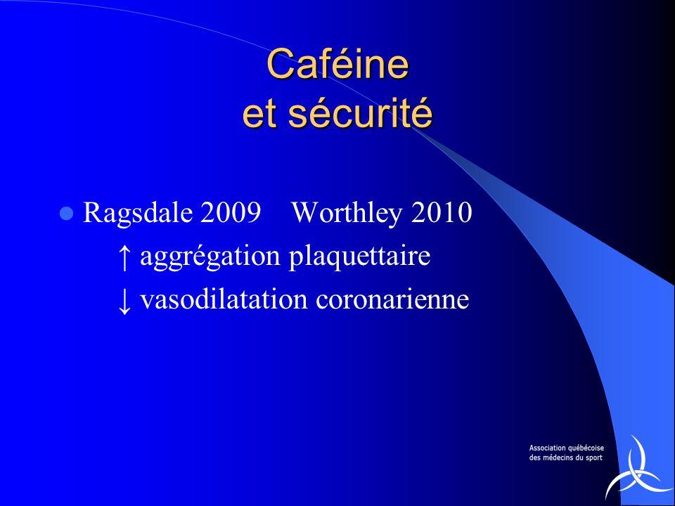 Caféine et sécurité Ragsdale 2009 Worthley 2010