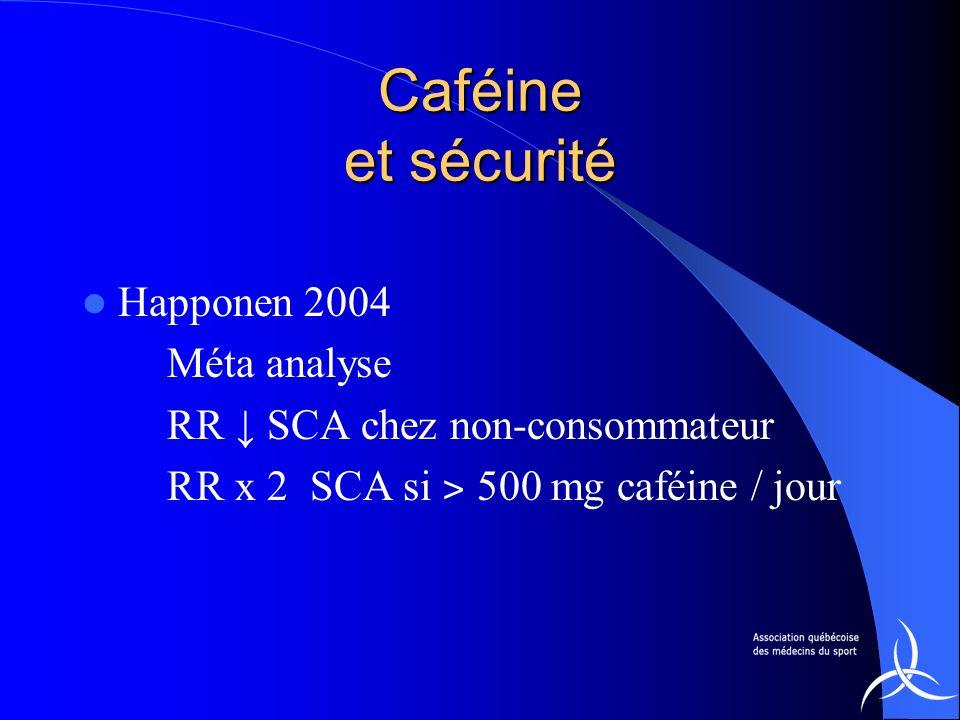 Caféine et sécurité Happonen 2004 Méta analyse