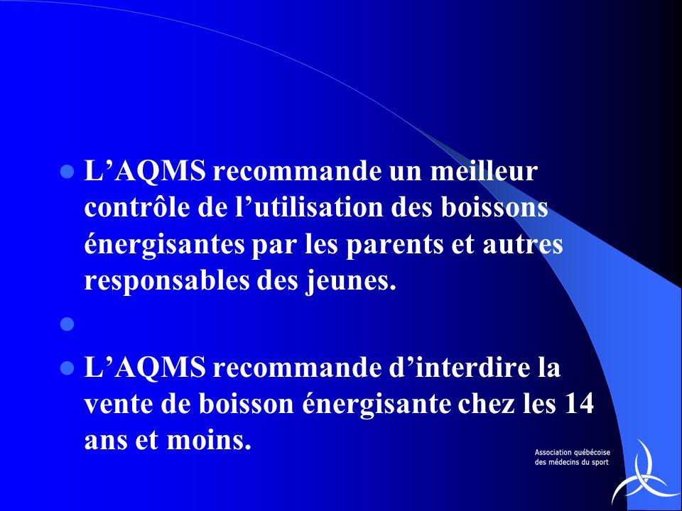 L'AQMS recommande un meilleur contrôle de l'utilisation des boissons énergisantes par les parents et autres responsables des jeunes.