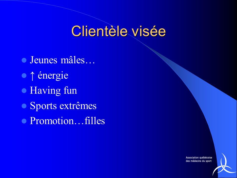 Clientèle visée Jeunes mâles… ↑ énergie Having fun Sports extrêmes