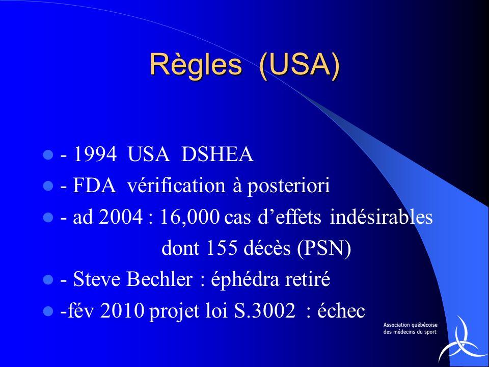 Règles (USA) - 1994 USA DSHEA - FDA vérification à posteriori