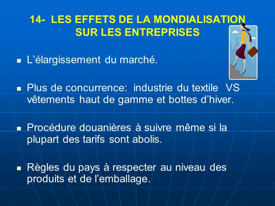 14- LES EFFETS DE LA MONDIALISATION SUR LES ENTREPRISES