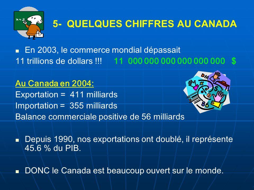 5- QUELQUES CHIFFRES AU CANADA