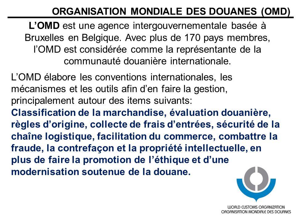ORGANISATION MONDIALE DES DOUANES (OMD)
