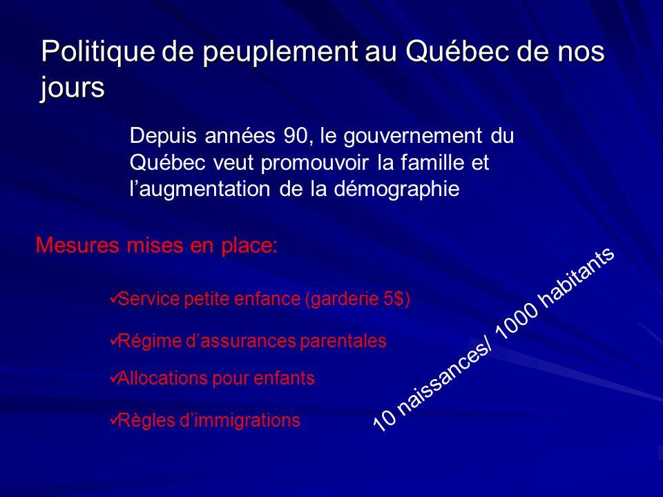 Politique de peuplement au Québec de nos jours