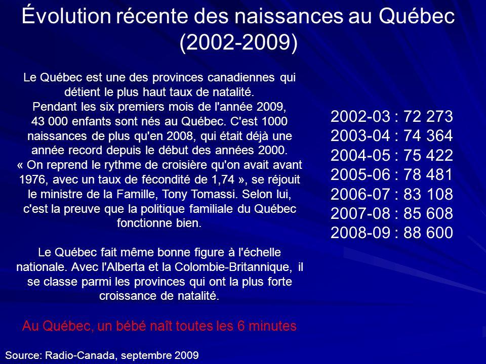 Évolution récente des naissances au Québec (2002-2009)