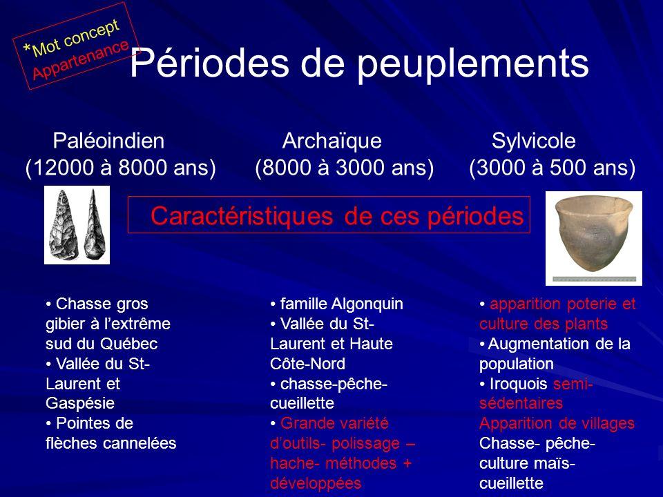 Périodes de peuplements