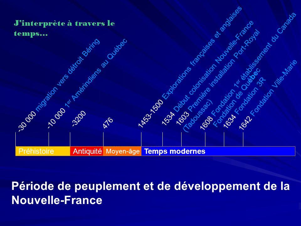 Période de peuplement et de développement de la Nouvelle-France