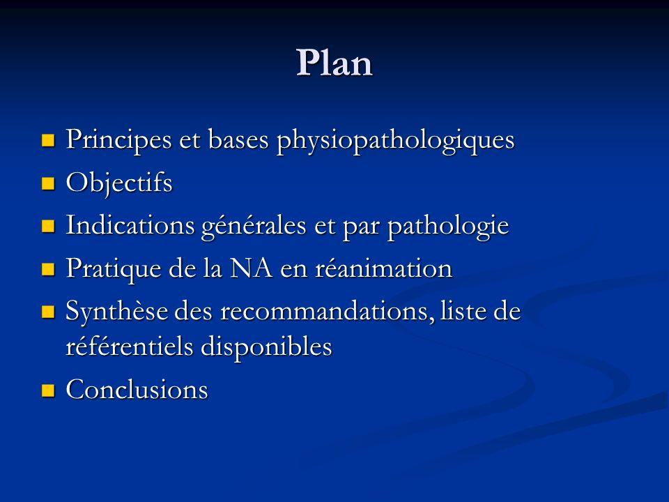 Plan Principes et bases physiopathologiques Objectifs