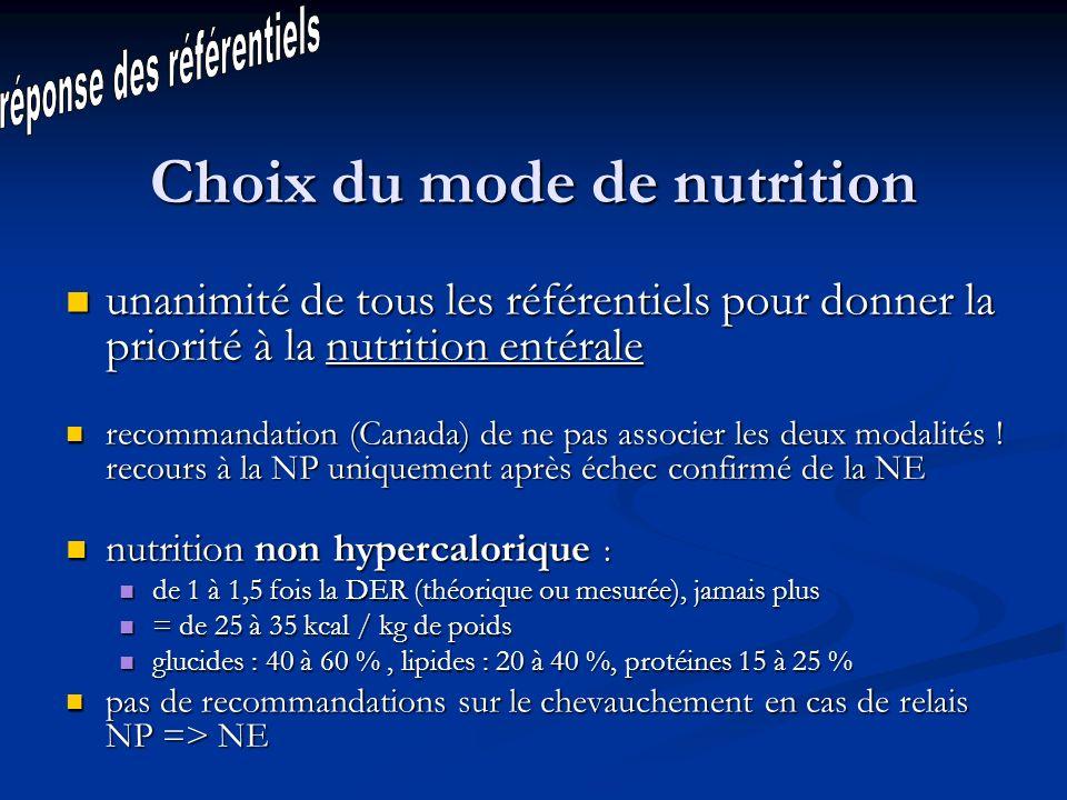 Choix du mode de nutrition