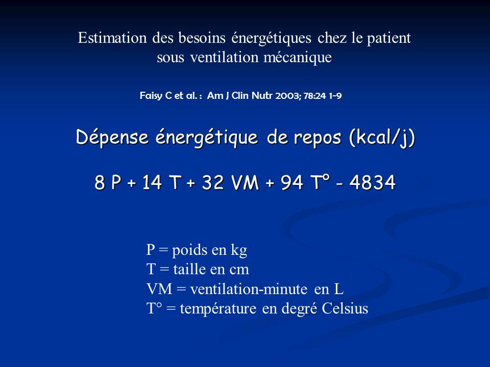 Dépense énergétique de repos (kcal/j)