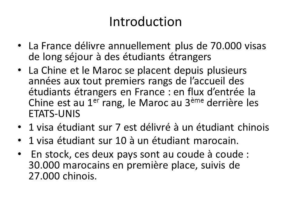 Introduction La France délivre annuellement plus de 70.000 visas de long séjour à des étudiants étrangers.