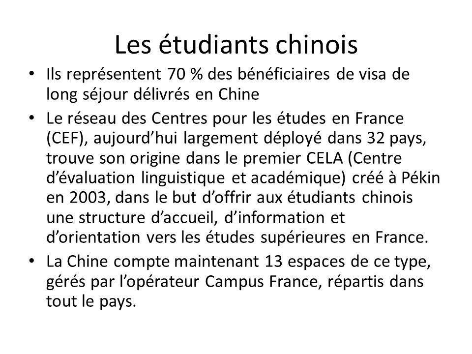 Les étudiants chinois Ils représentent 70 % des bénéficiaires de visa de long séjour délivrés en Chine.