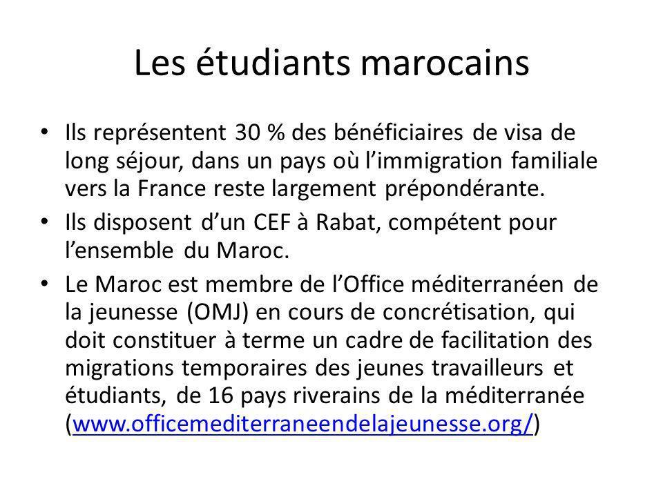 Les étudiants marocains