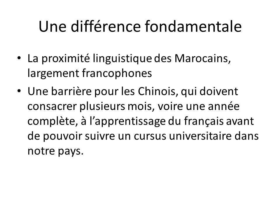 Une différence fondamentale